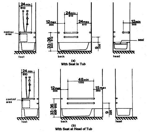 dimensions ada height shower handicap bathroom rail grab bars bar bathtub toilet bench compliance built requirements compliant locations rails wheelchair