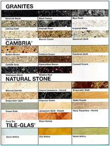 types of flooring materials torahenfamilia com types of flooring materials you need to