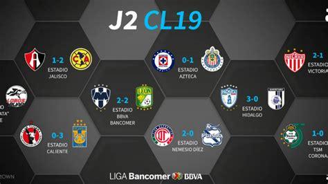 Partidos De Hoy Futbol Mexicano Liga Mx - Citas Romanticas ...