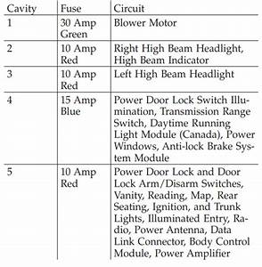 Chrysler Sebring 2001-2006 Fuse Box Diagram