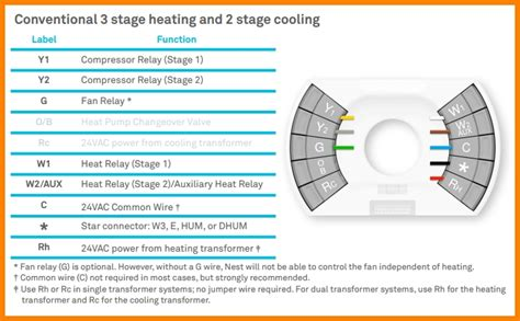 nest thermostat wiring diagram wiring diagrams image