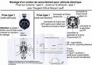 Installation Prise Electrique Pour Voiture : forum automobile propre aide sur c blage d 39 une borne d 39 occasion la recharge des voitures ~ Maxctalentgroup.com Avis de Voitures
