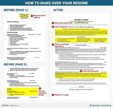 Mid Career Resume Tips by 120 Best 007 A For The Resume Images On Resume Tips Resume Ideas And Cv Tips
