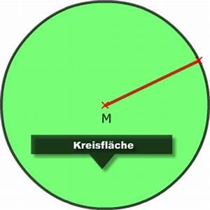 Kreisausschnitt Radius Berechnen : geo02 kreis und winkel matheretter ~ Themetempest.com Abrechnung