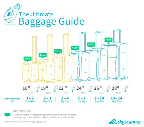 standard cabin bag size carry on luggage size and weight restrictions for