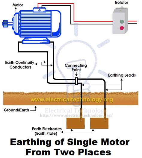 earthing types  electrical earthing electrical grounding