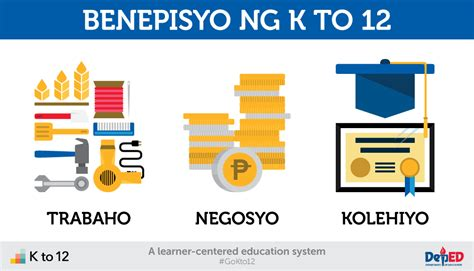 Help Deped Prepare For K-to-12 Challenges