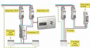 Puissance Radiateur Electrique Pour 30m2 : chauffage electrique installation fonctionnement chaudi re ~ Melissatoandfro.com Idées de Décoration