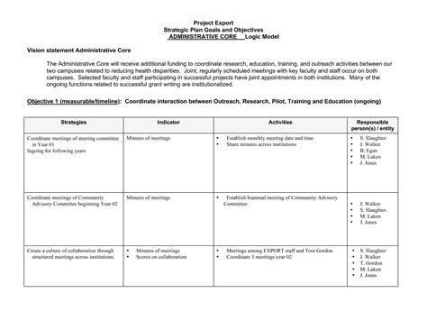 strategic planning goals and objectives template substance abuse treatment plans goals and objectives