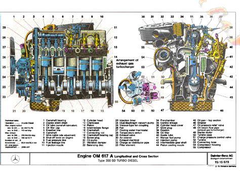 617 Turbo Diesel Cutaway Engine Drawing