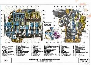 617 Turbo Diesel Cutaway Engine Drawing