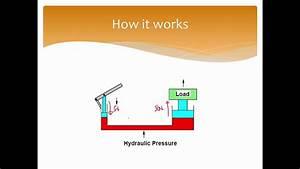Application Of Liquid Pressure  Hydraulics