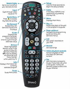 Overview Of Shaw Remote Controls
