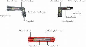 Anatomy And Construction   Ngk Spark Plugs Australia
