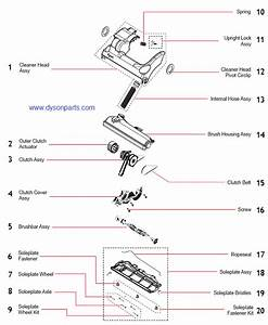 We Have Published  Dyson  Dc33 Schematics To Aid Those