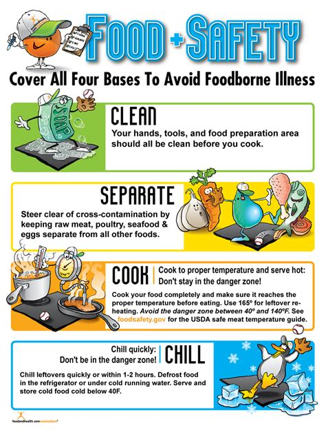 hyg a cuisines food safety poster 16 15 nutrition education store