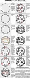 Alchemy Symbols And Meanings Fullmetal Alchemist | www ...