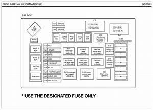 2006 Hyundai Tiburon Fuse Box  Hyundai  Auto Fuse Box Diagram