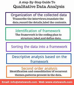 Ufeffmethods Of Qualitative Data Analysis  U2013 Statswork