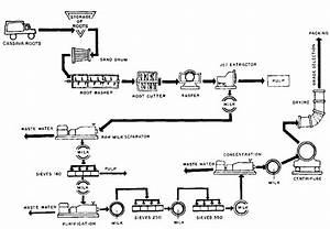 Industrial Cement Diagram  Industrial  Free Engine Image