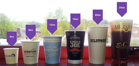 Shop disposable cups from staples.ca. Disposable Paper Cup Sizes