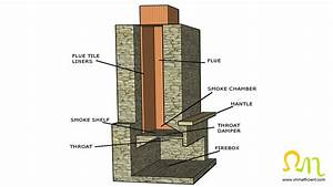 Losing Heat Up Your Fireplace Chimney