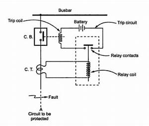 why don39t we simply use relays to trip a circuit why use With solid state relay wiring diagram in addition solid state relay circuit
