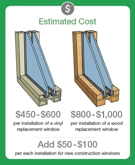 window replacement cost angies list