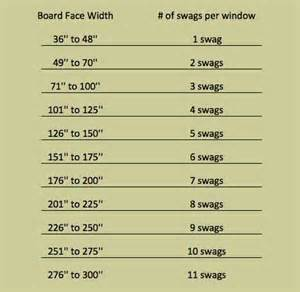 Free Curtain Samples by Swag Size Charts