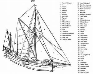 Thames Barge Rigging Diagram