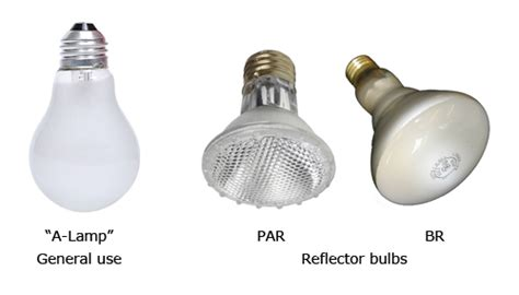 how to upgrade incandescent bulbs lighting patterns for