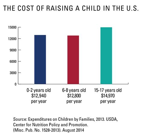 what is the average cost of preschool how child care is the economy s driver the fiscal 397