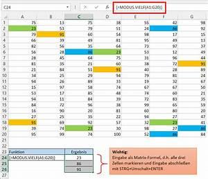 Kontaktlinsen Werte Berechnen : statistik leicht gemacht den h ufigsten wert ermitteln ~ Themetempest.com Abrechnung