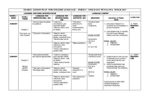 Yearly Lesson Plan English Language (form 3) 2015
