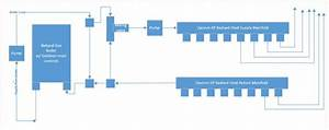 Primary  U0026 Secondary Boiler Loop Question