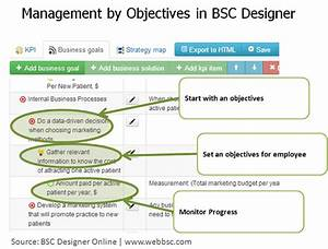 excellent mbo template ideas resume ideas namanasacom With manage by objective template