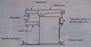 Spot Welder Diagram Of Components