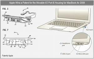 Macbook Ports Diagram Gallery
