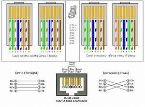 Schema Cablage Rj45 Ethernet : come crimpare un cavo rj45 ~ Melissatoandfro.com Idées de Décoration