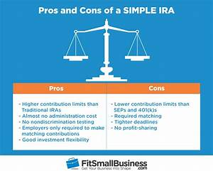 SIMPLE IRA Rules, Providers, Contribution Limits & Deadlines