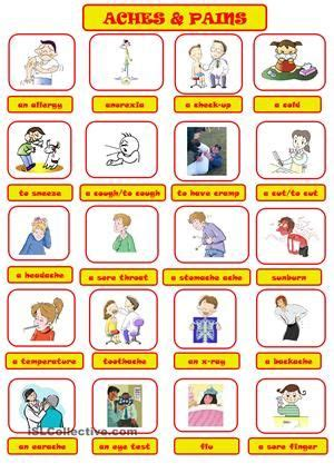 aches pains  images esl vocabulary english