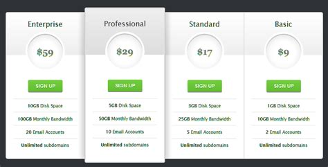top    pricing tables wordpress plugins