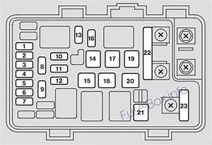 Acura Rl  Kb1  Kb  2007  2008  2009  2010  Fuse Box Diagram
