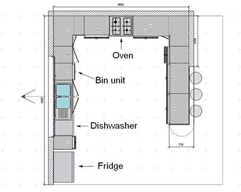 tiny kitchen floor plans kitchen floor plans kitchen floorplans 0f kitchen 6259