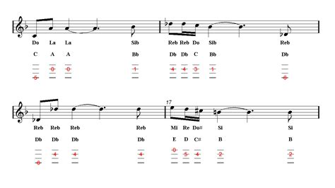Download classical music, hymns, fiddle tunes, and more in pdf format. STAR WARS PRINCESS LEIA'S THEME Violin TAB - Guitar chords   Easy Music