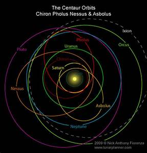 Solar System Orbit Path - Pics about space