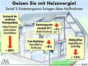Was Sind Heizkosten : tipps f r das einsparen von heizkosten ~ Lizthompson.info Haus und Dekorationen