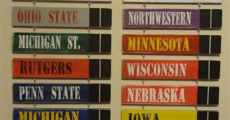 Big Ten Conference Standings Board Made To By