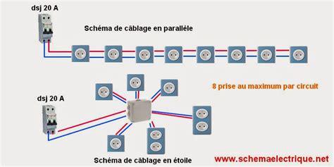 design schema cablage et branchement de tableau