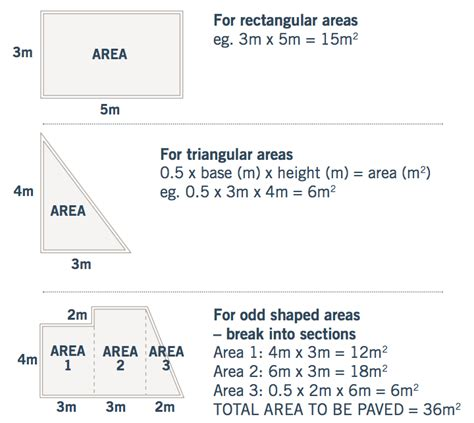 calculating paving surface area pacific brick paving